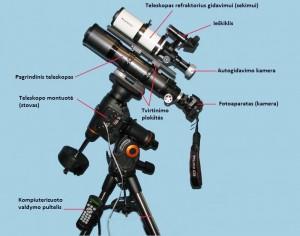Teleskpas astrofotografijai