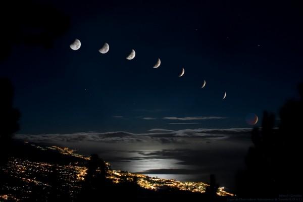 Mėnulio užtemimo eiga