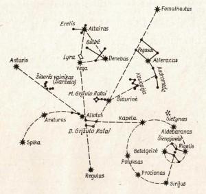 kaip surasti žvaigždynus