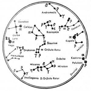 Šiauriniai žvaigžynai