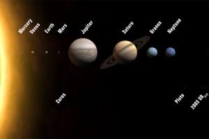 Saulės sistema