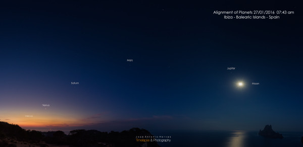 A Five Planet Dawn