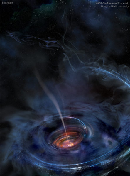 Black Hole Accreting with Jet